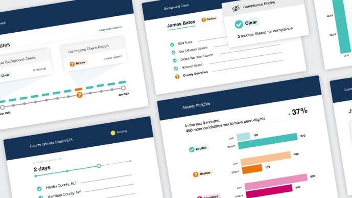 introducing people trust platform innovation