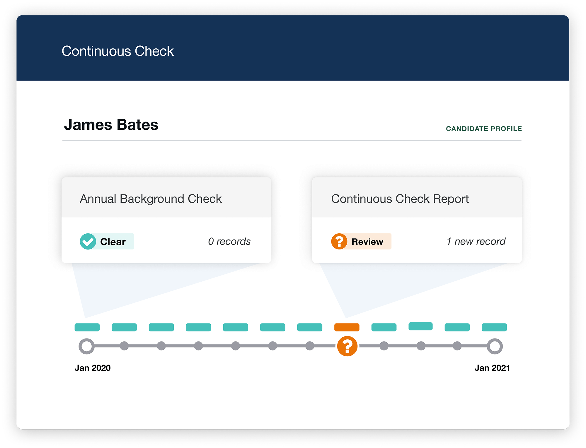 Feature Continuous Monitoring Continuous Check