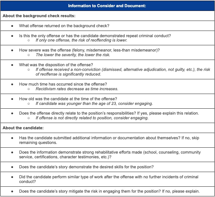 individualized assessment template