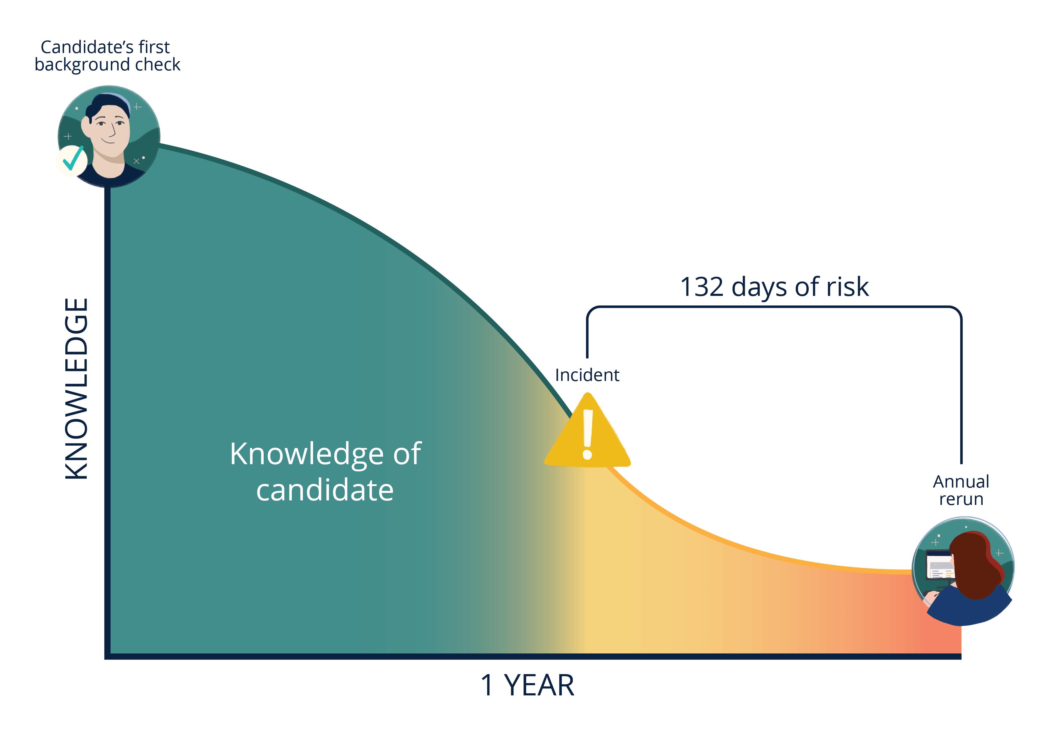 Cc Mvr Risk Copy